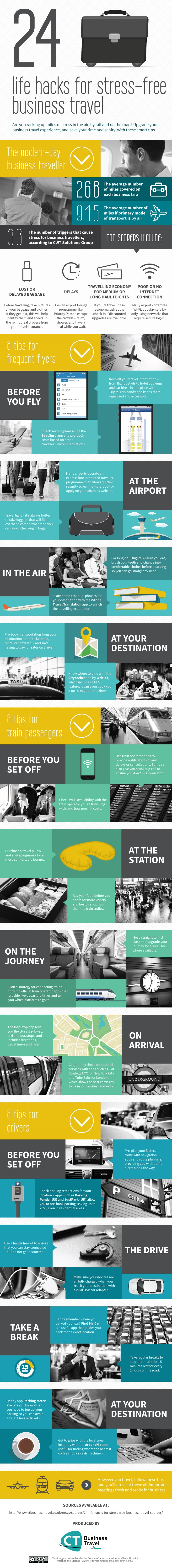 24 Tips Stress-free Business Travel Infographic
