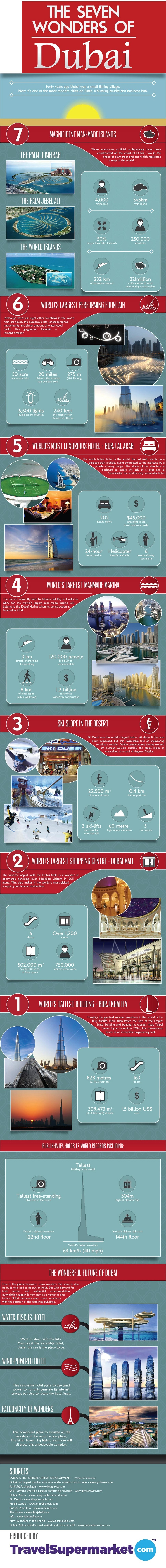 7 Wonders of Dubai Infographic