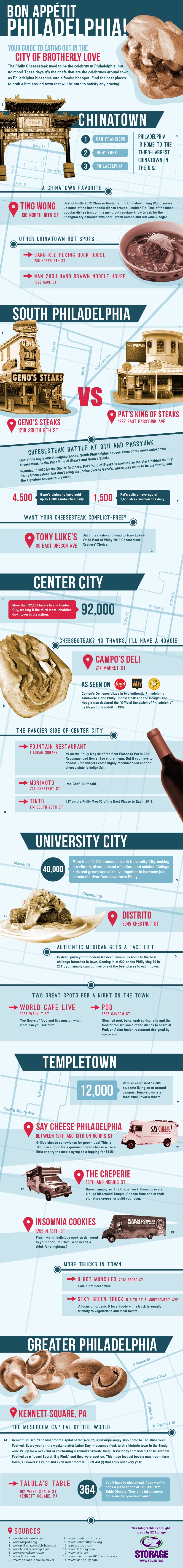 Philly Food Infographic