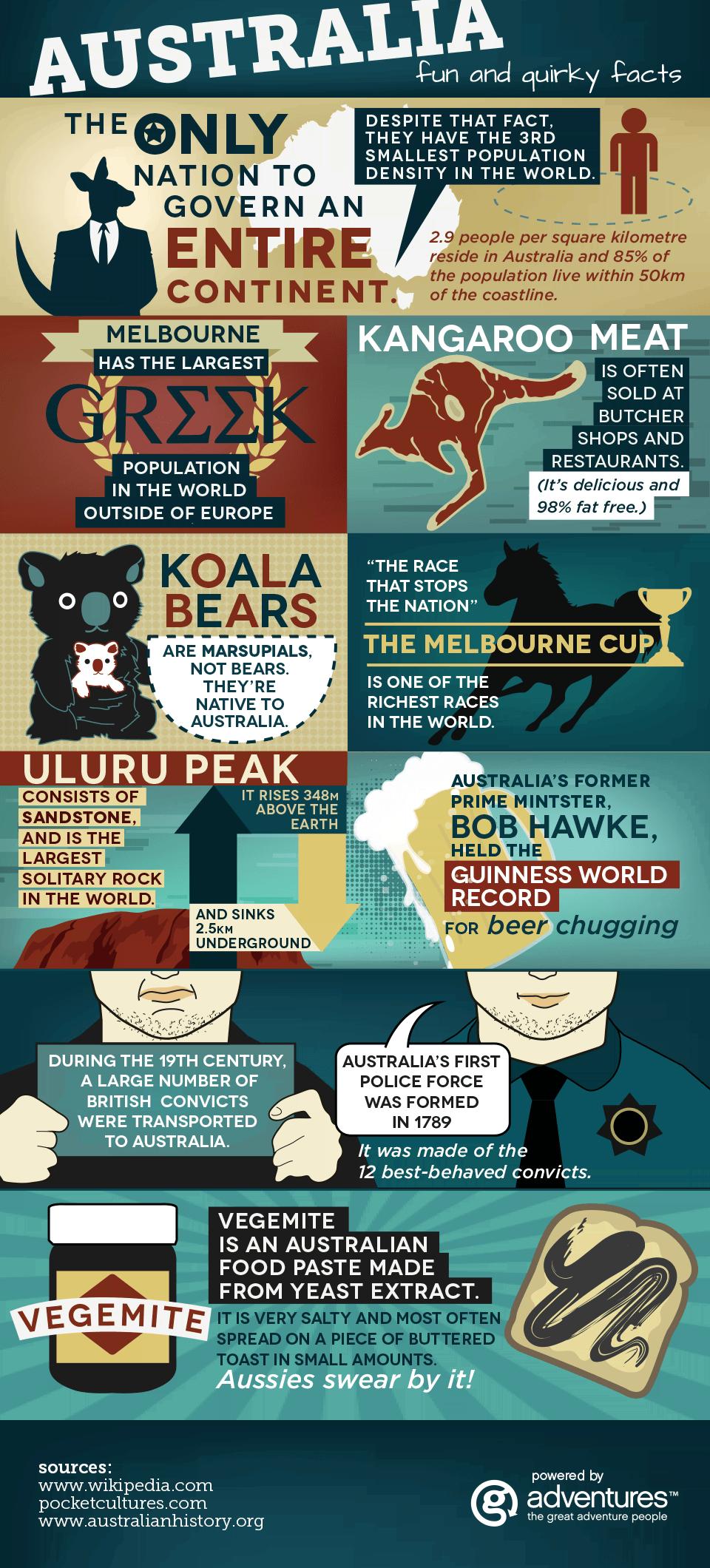 Australia Fun Facts Infographic
