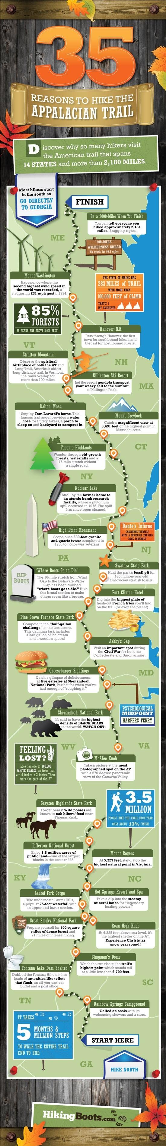 35 Reasons to Hike Appalachian Trail