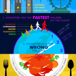 10 Facts Singapore Infographic