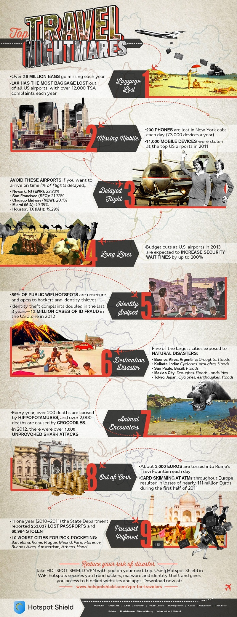 Top Travel Nightmares Infographic