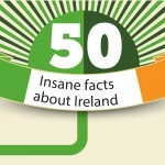 50 Facts Ireland