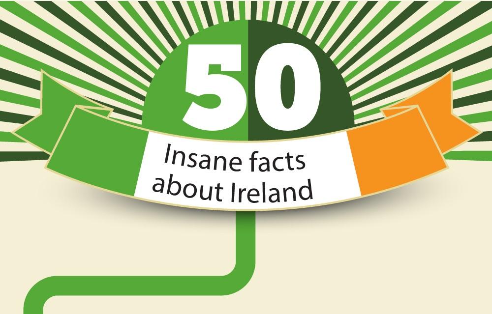 50 Facts Ireland