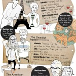 Hipsters Around the World Infographic
