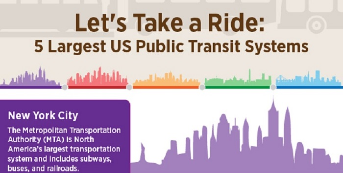 5 Largest Public Transit Systems in USA Infographic