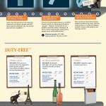 Customs Australia Infographic