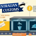 Customs Australia Infographic Featured