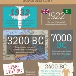 50 Insane Facts Egypt