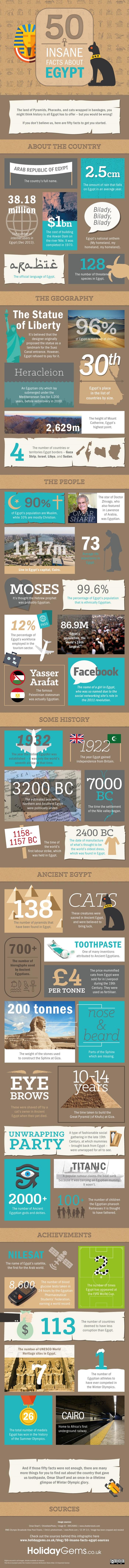 50 Insane Facts Egypt