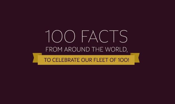 100 Facts Around World Infographic