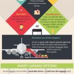 Smart Luggage Change Travel Infographic