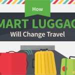 Smart Luggage Change Travel Infographic Featured