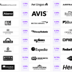 jet travel brands savings 1