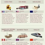 30 unique transport modes infographic