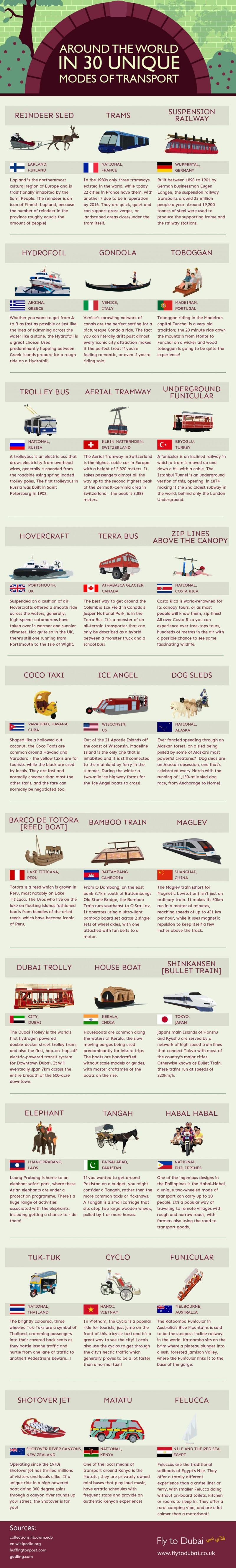 30 unique transport modes infographic featured