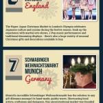 12 Alternative Christmas Markets Infographic
