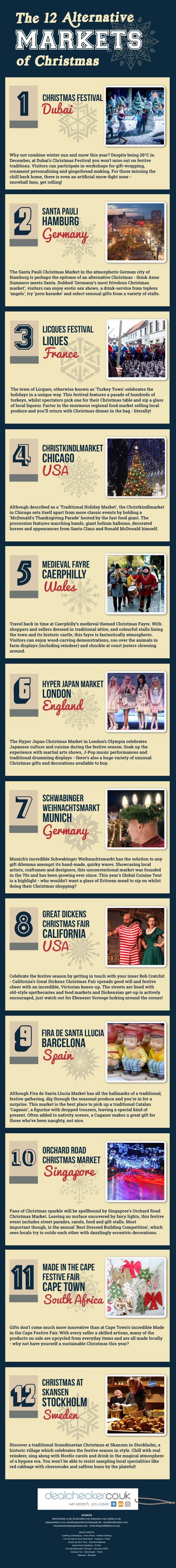 12 Alternative Christmas Markets Infographic
